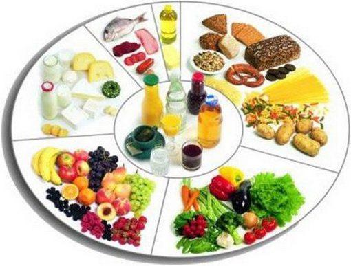 dieta-7-lepestkov-2